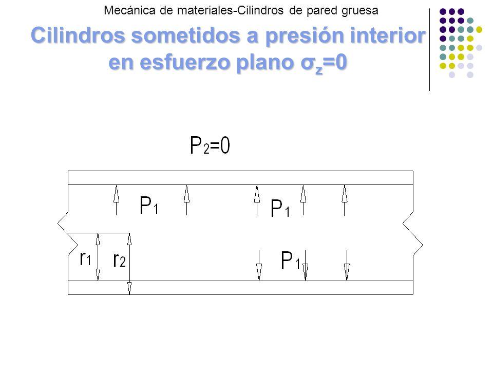 Cilindros sometidos a presión interior en esfuerzo plano σz=0