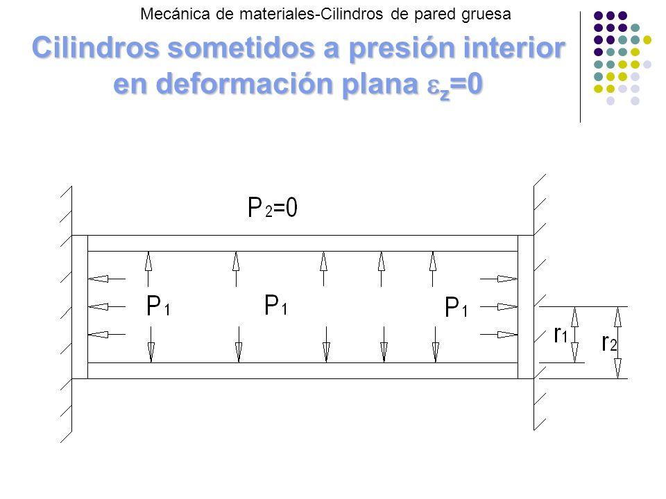 Cilindros sometidos a presión interior en deformación plana z=0