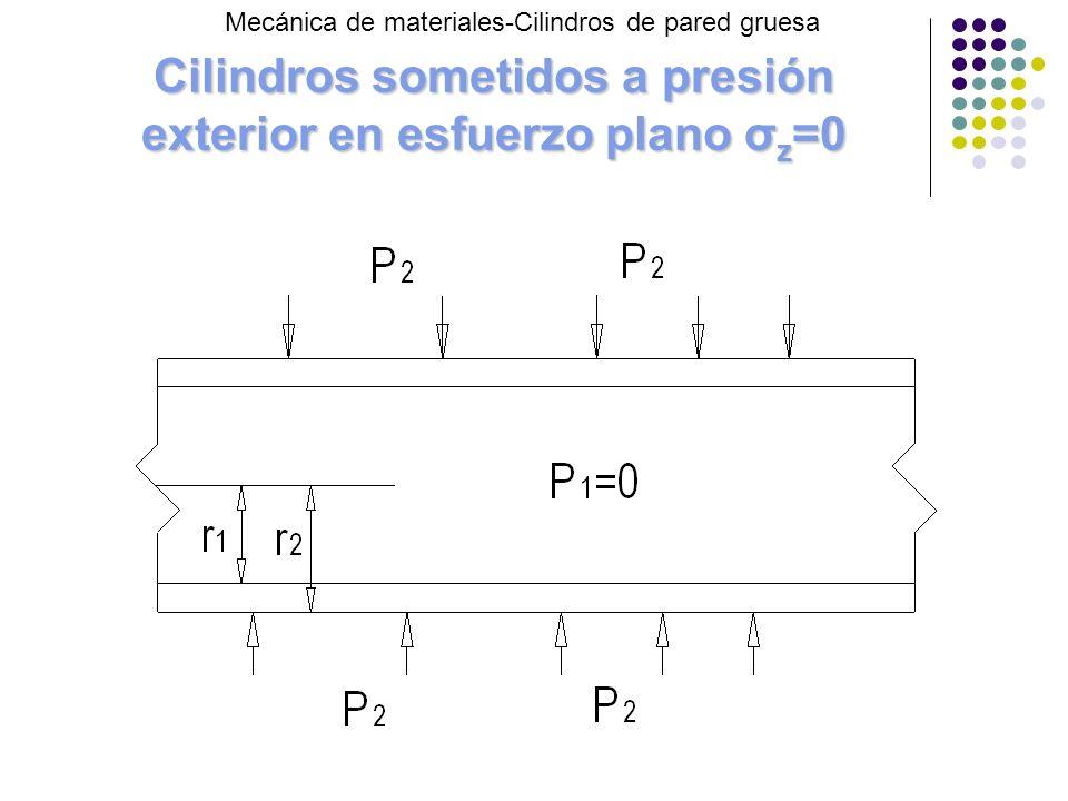 Cilindros sometidos a presión exterior en esfuerzo plano σz=0