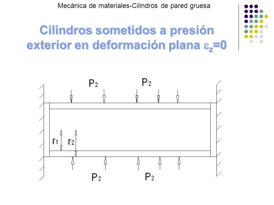 Cilindros sometidos a presión exterior en deformación plana z=0