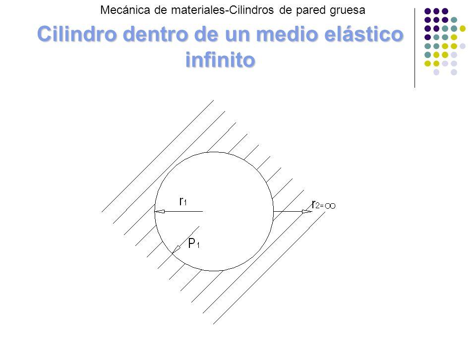 Cilindro dentro de un medio elástico infinito