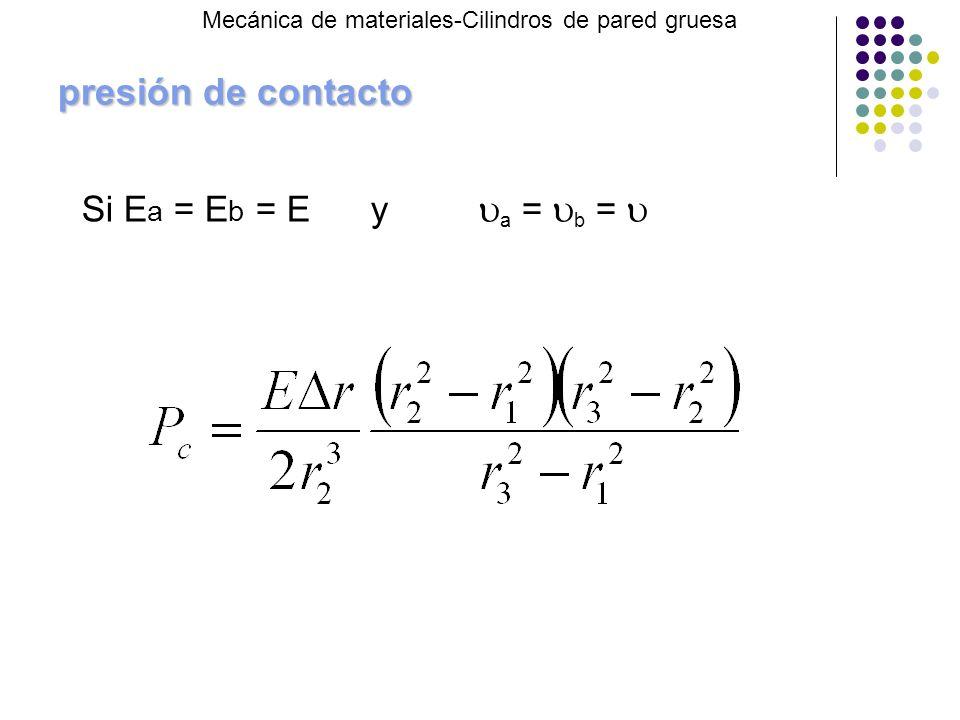 presión de contacto Si Ea = Eb = E y ua = ub = u