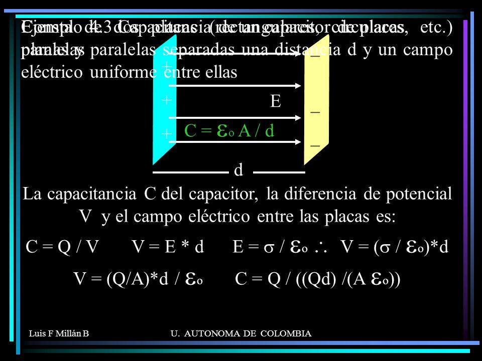 Ejemplo 4.3 Capacitancia de un capacitor de placas paralelas