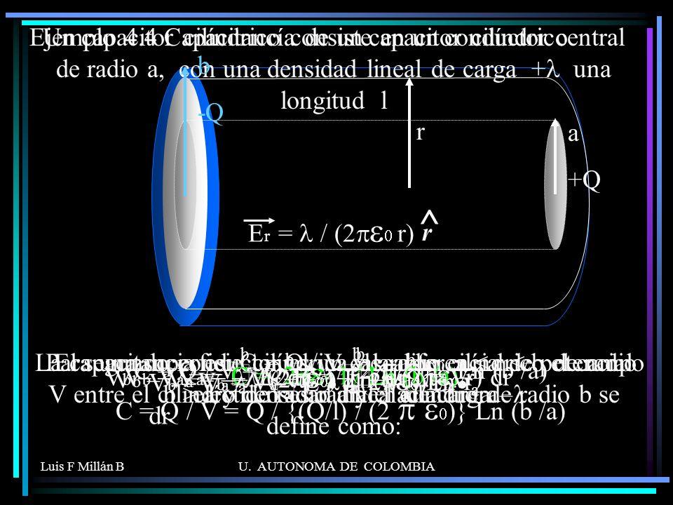 Ejemplo 4.4 Capacitancía de un capacitor cilíndrico