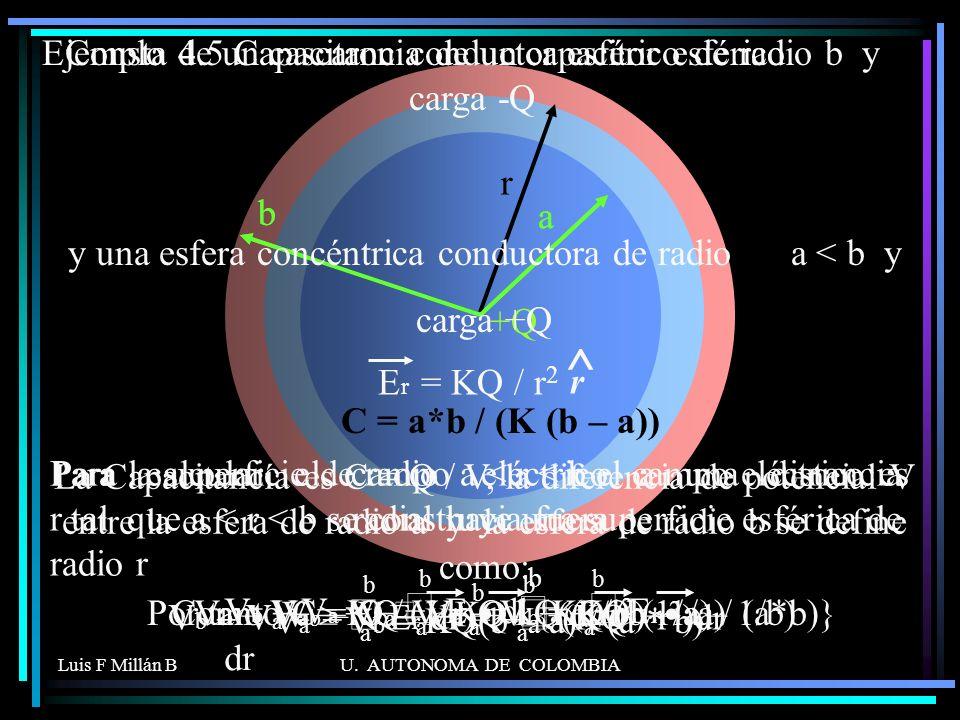 Ejemplo 4.5 Capacitancia de un capacitor esférico