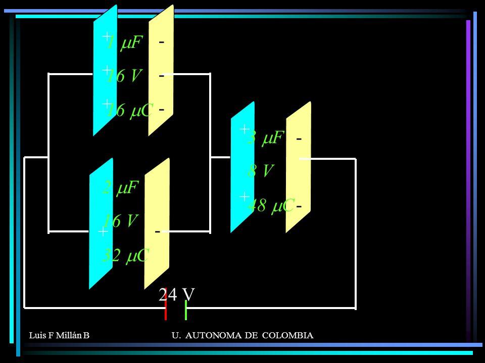 + - 1 mF 16 V 16 mC 3 mF 8 V 48 mC 2 mF 16 V 32 mC 24 V Luis F Millán B U. AUTONOMA DE COLOMBIA
