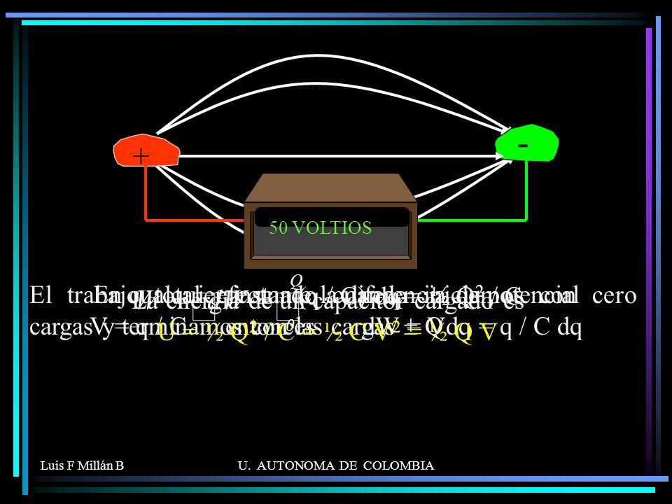 La energía de un capacitor cargado es U = ½ Q2 / C = ½ C V2 = ½ Q V