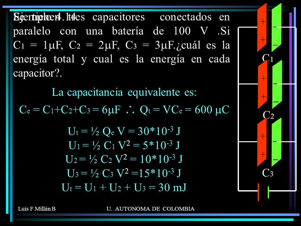 - + C1. C2. C3. Ejemplo 4.14.