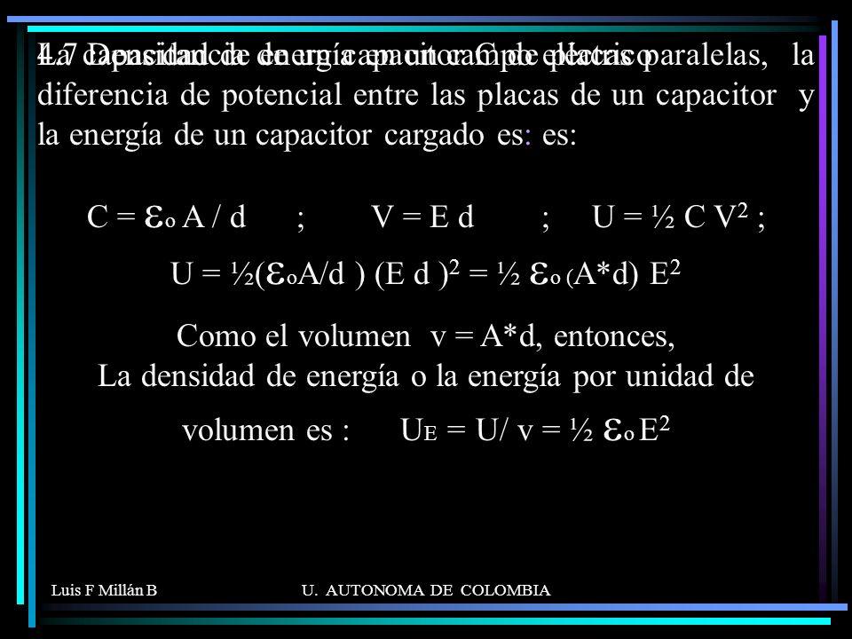 4.7 Densidad de energía en un campo eléctrico