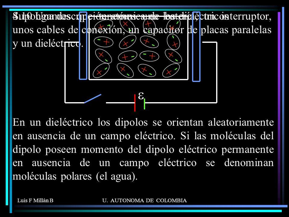 4.10 Una descripción atómica de los dieléctricos