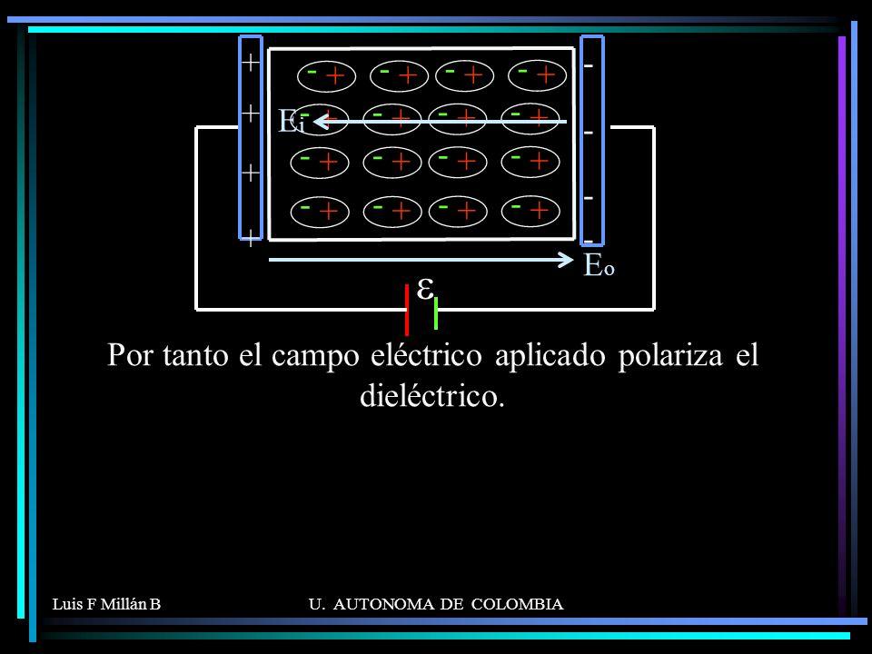 Por tanto el campo eléctrico aplicado polariza el dieléctrico.