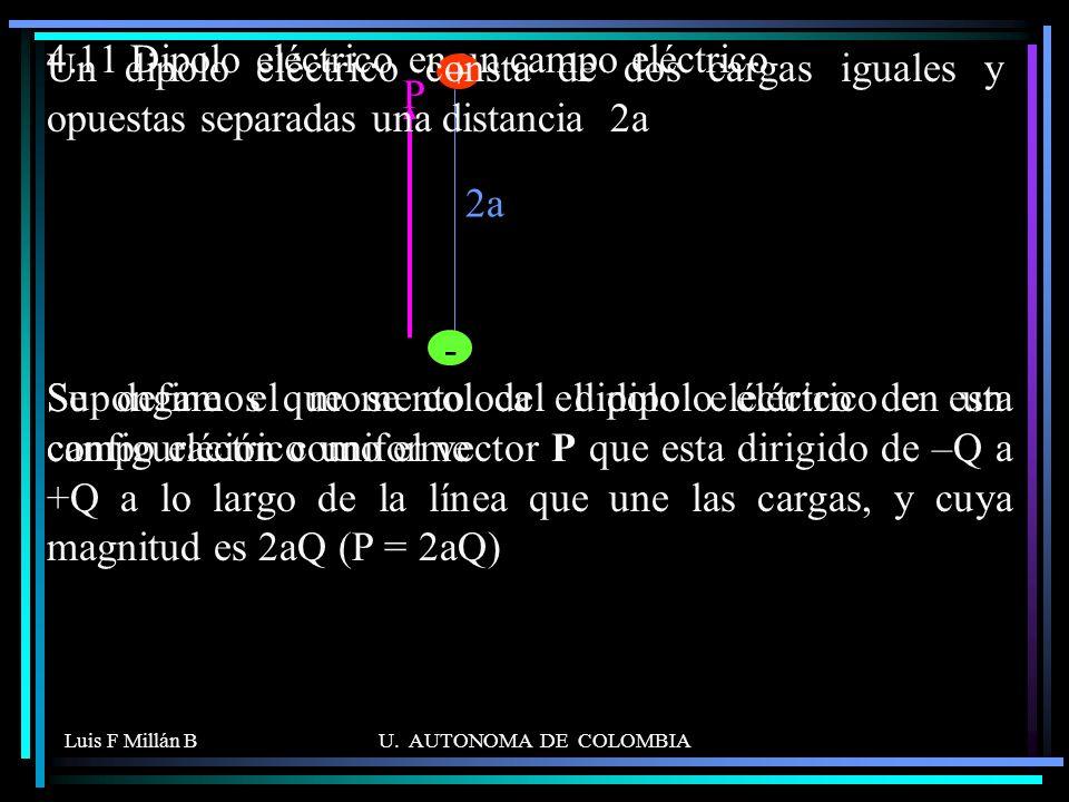 4.11 Dipolo eléctrico en un campo eléctrico