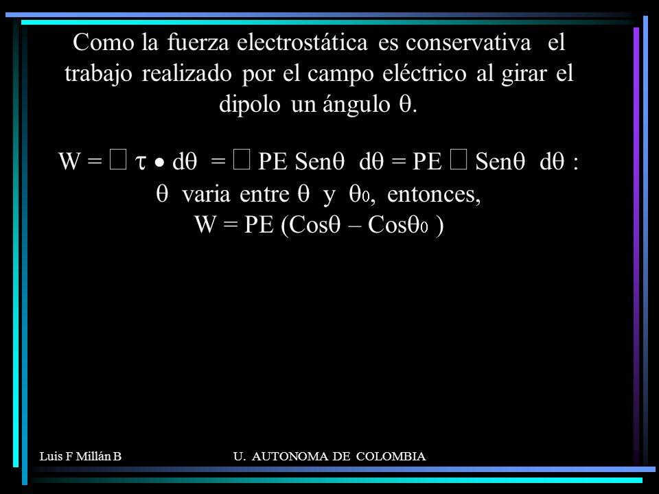 Como la fuerza electrostática es conservativa el trabajo realizado por el campo eléctrico al girar el dipolo un ángulo q.