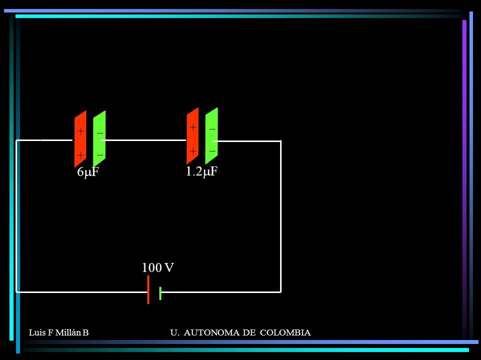 - + 6mF 1.2mF 100 V Luis F Millán B U. AUTONOMA DE COLOMBIA