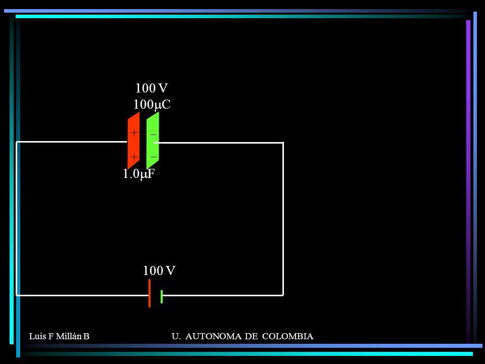 100 V 100mC - + 1.0mF 100 V Luis F Millán B U. AUTONOMA DE COLOMBIA