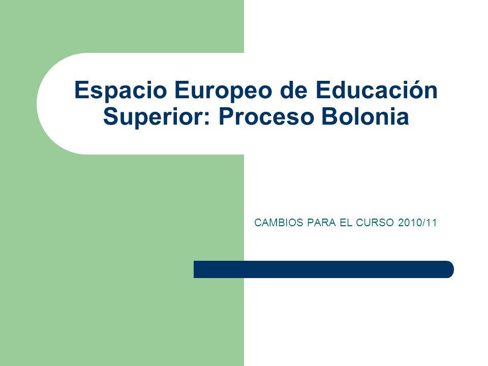 Espacio Europeo de Educación Superior: Proceso Bolonia