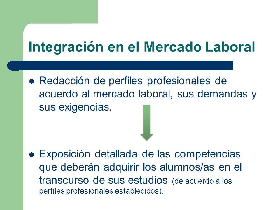 Integración en el Mercado Laboral
