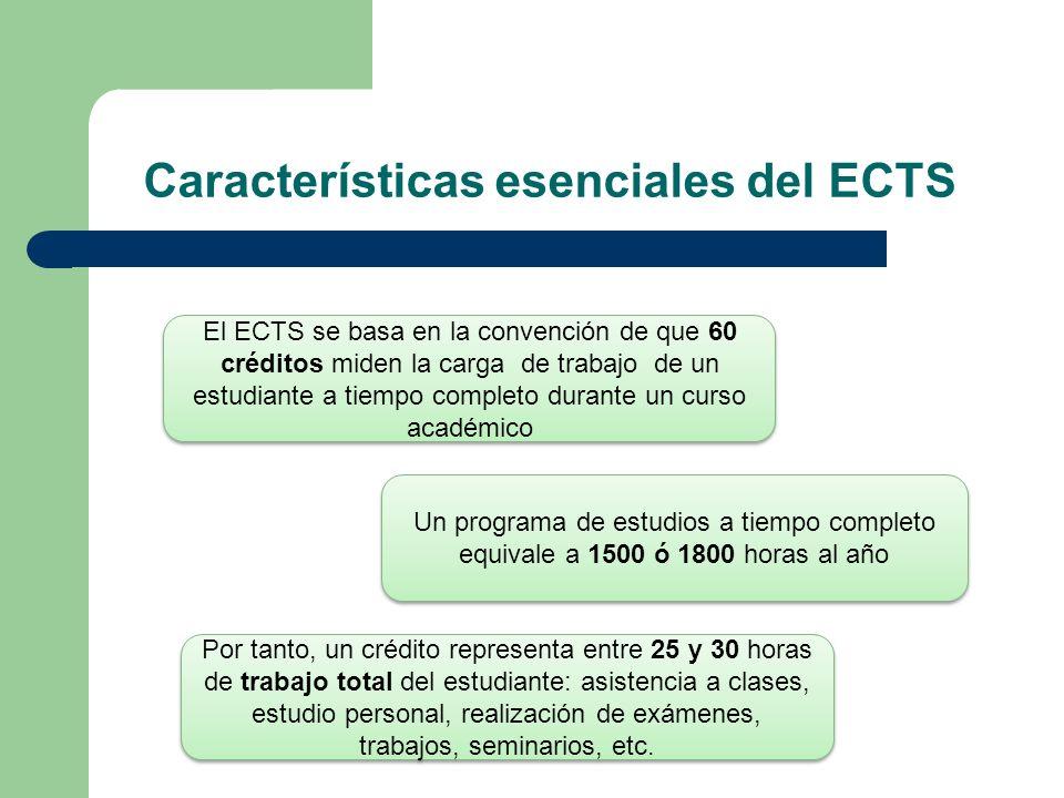 Características esenciales del ECTS