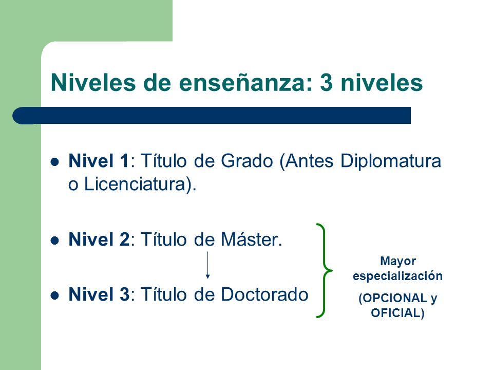Niveles de enseñanza: 3 niveles