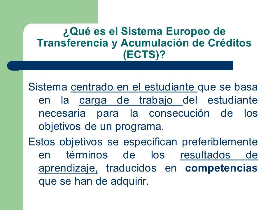 ¿Qué es el Sistema Europeo de Transferencia y Acumulación de Créditos (ECTS)