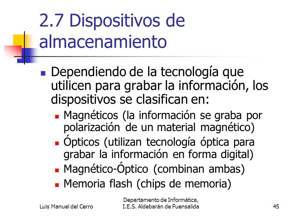 2.7 Dispositivos de almacenamiento