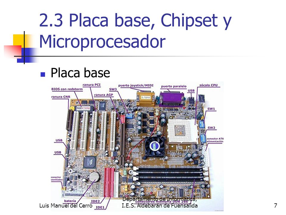 2.3 Placa base, Chipset y Microprocesador