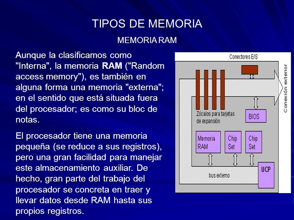 TIPOS DE MEMORIA MEMORIA RAM.