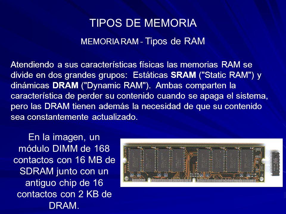 MEMORIA RAM - Tipos de RAM
