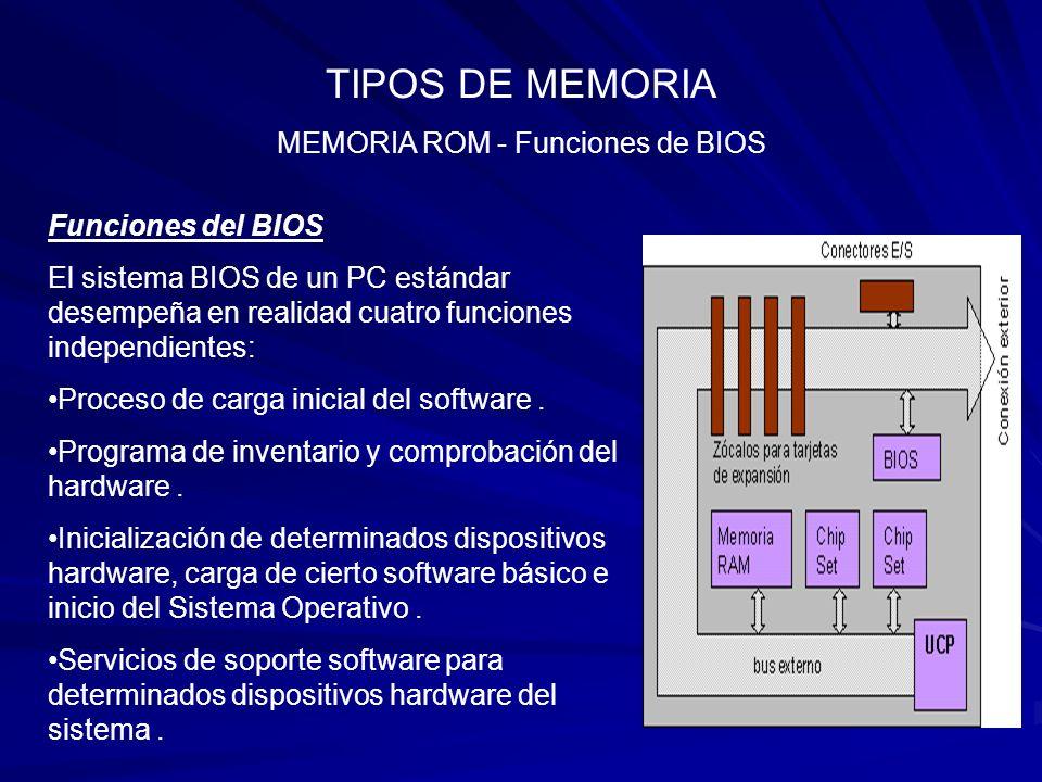 MEMORIA ROM - Funciones de BIOS