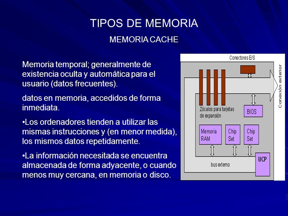 TIPOS DE MEMORIA MEMORIA CACHE