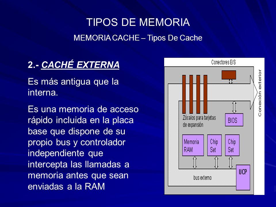 MEMORIA CACHE – Tipos De Cache