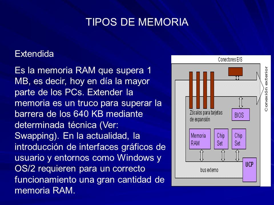 TIPOS DE MEMORIA Extendida