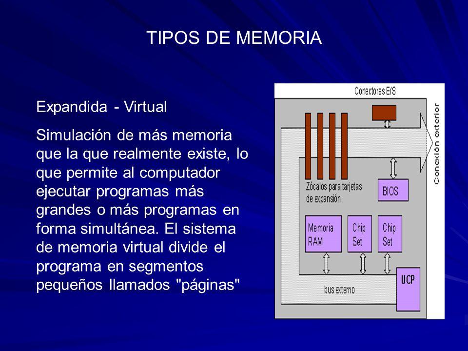 TIPOS DE MEMORIA Expandida - Virtual