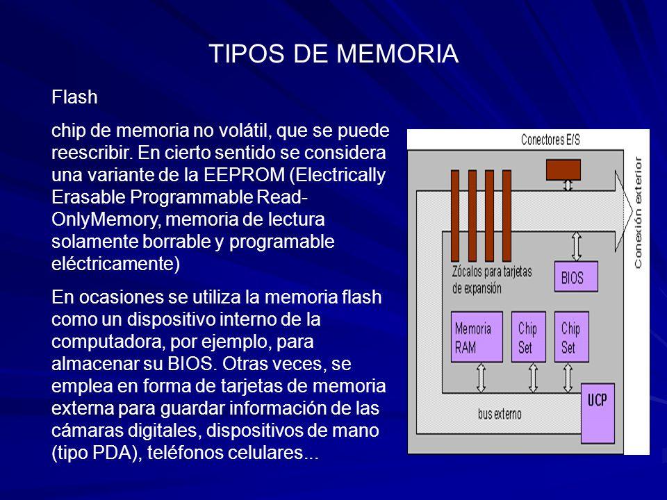TIPOS DE MEMORIA Flash.