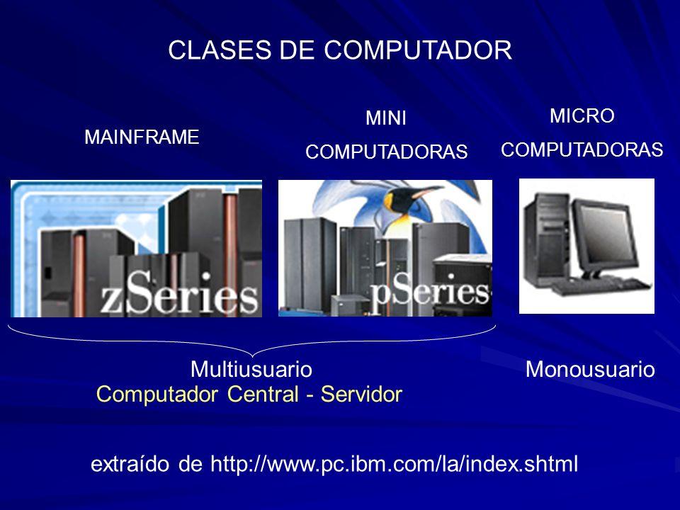 CLASES DE COMPUTADOR Multiusuario Monousuario