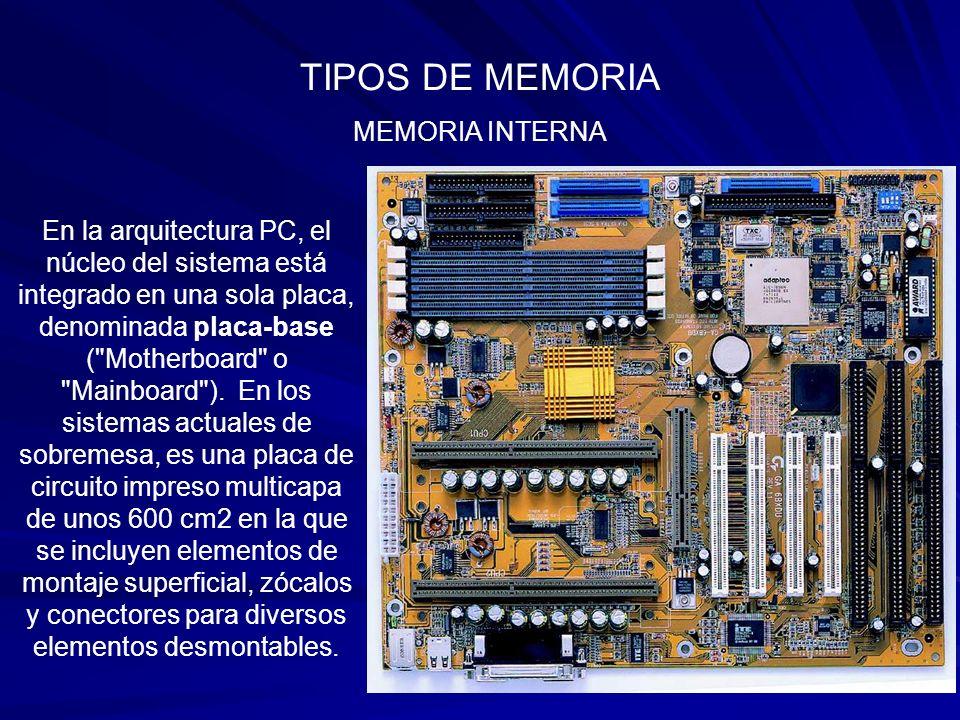 TIPOS DE MEMORIA MEMORIA INTERNA