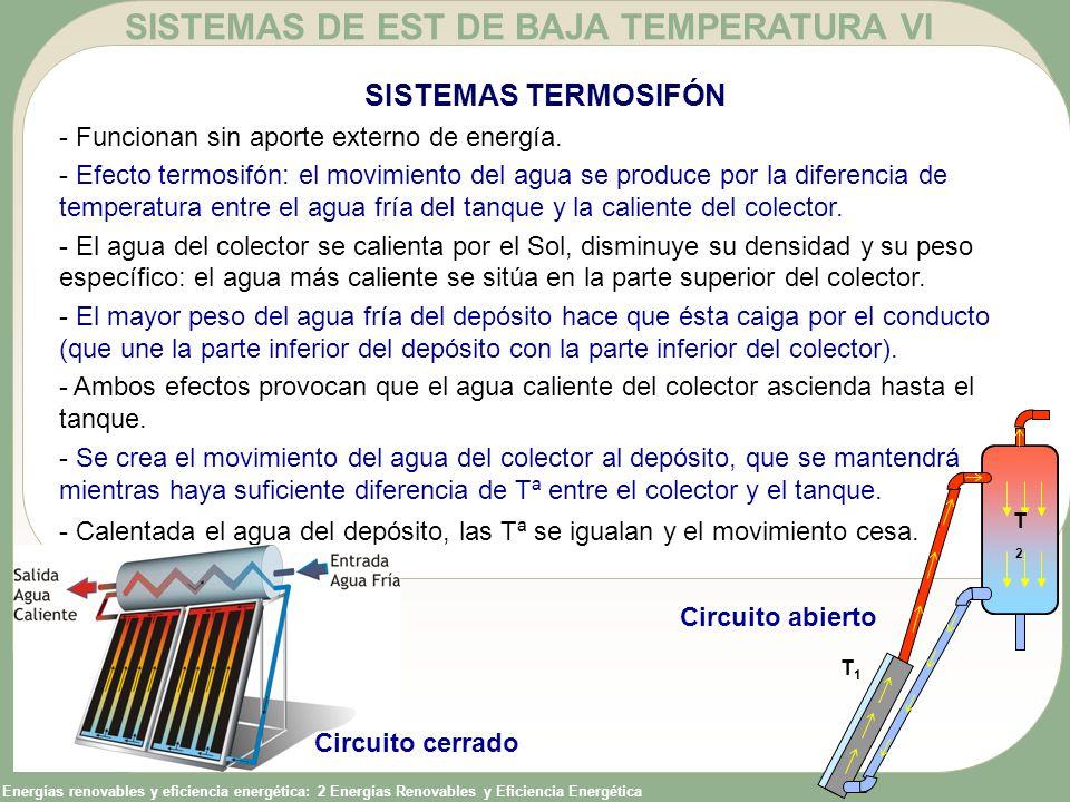 SISTEMAS DE EST DE BAJA TEMPERATURA VI