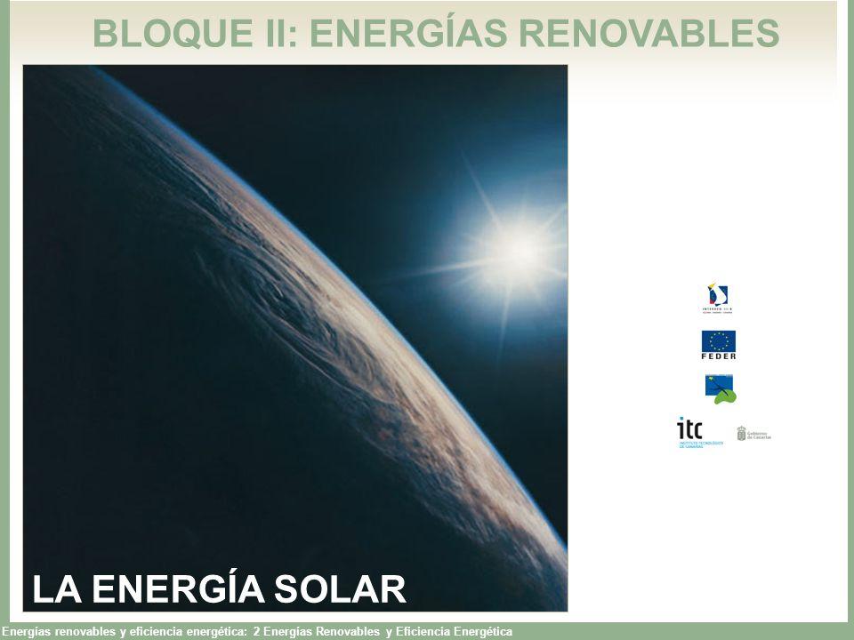 BLOQUE II: ENERGÍAS RENOVABLES