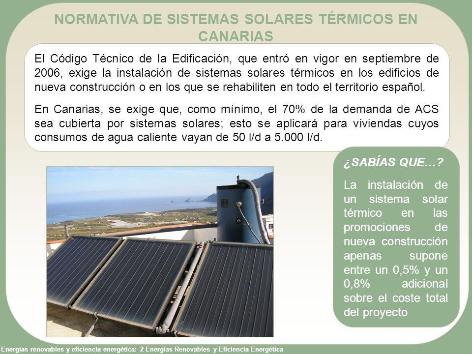 NORMATIVA DE SISTEMAS SOLARES TÉRMICOS EN CANARIAS