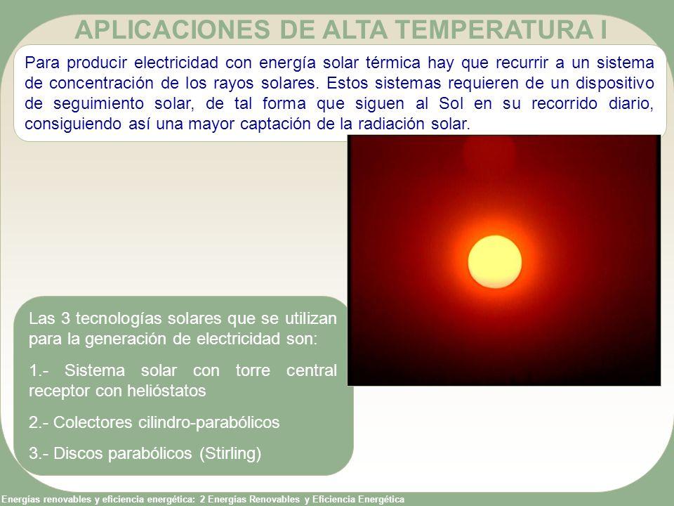 APLICACIONES DE ALTA TEMPERATURA I