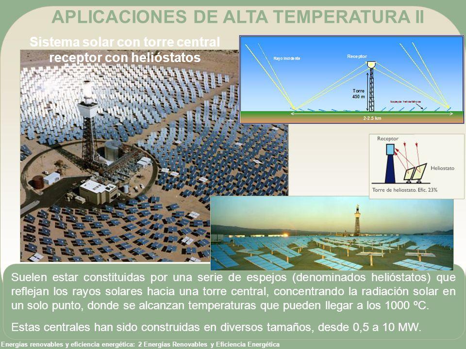 Sistema solar con torre central receptor con helióstatos