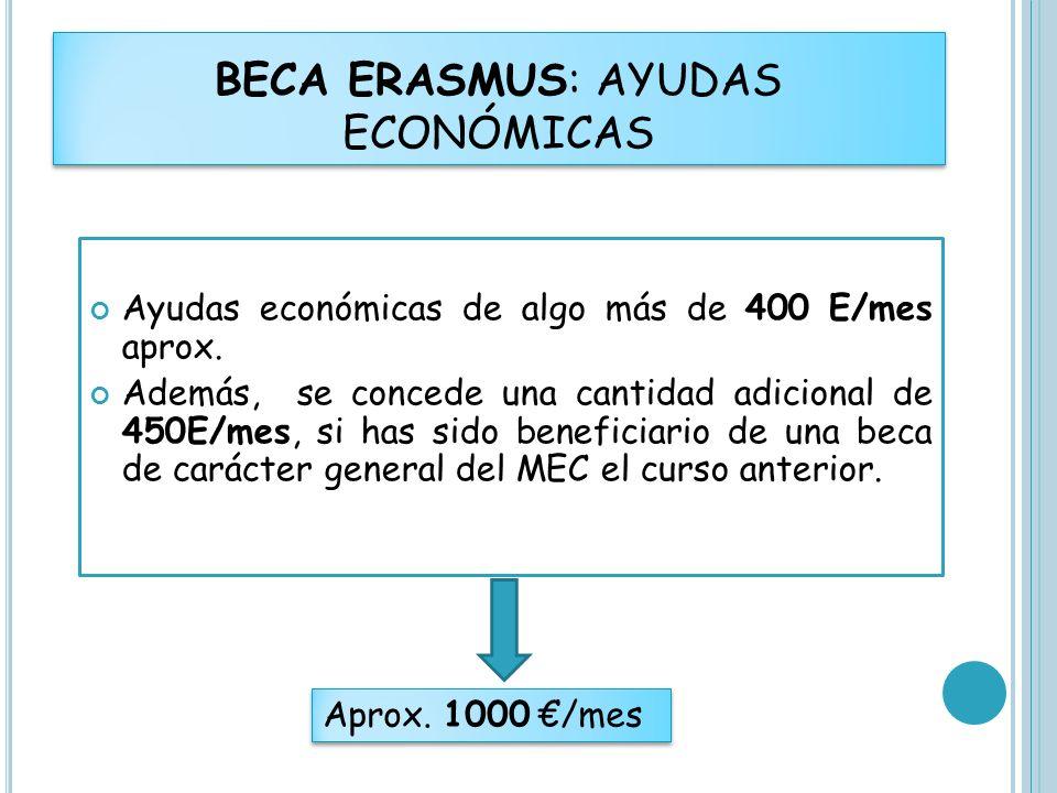 BECA ERASMUS: AYUDAS ECONÓMICAS