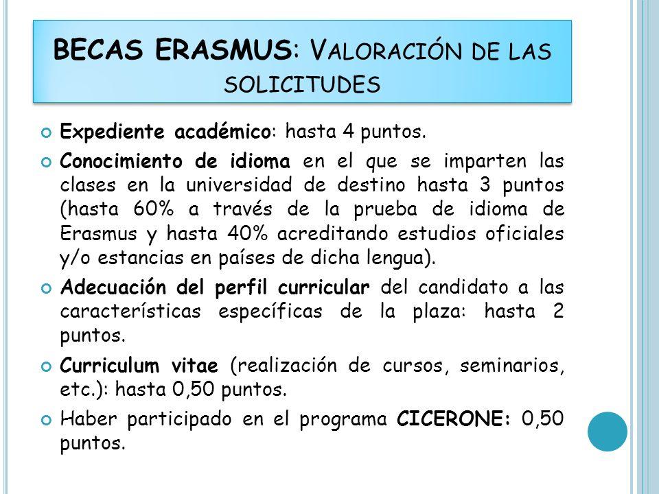 BECAS ERASMUS: Valoración de las solicitudes