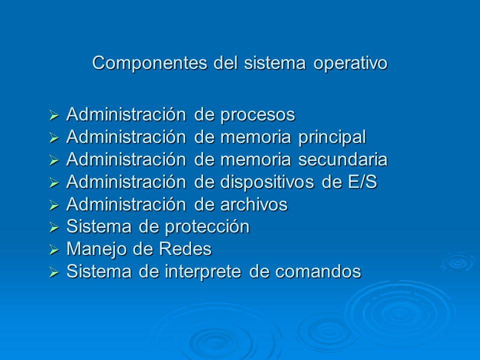 Componentes del sistema operativo