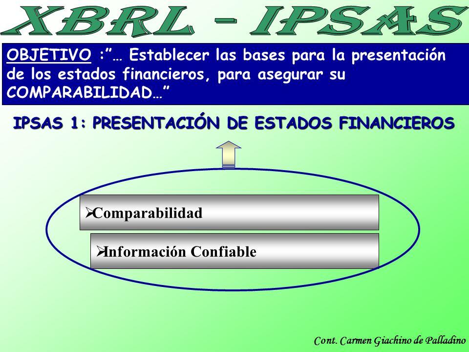 OBJETIVO : … Establecer las bases para la presentación de los estados financieros, para asegurar su COMPARABILIDAD…