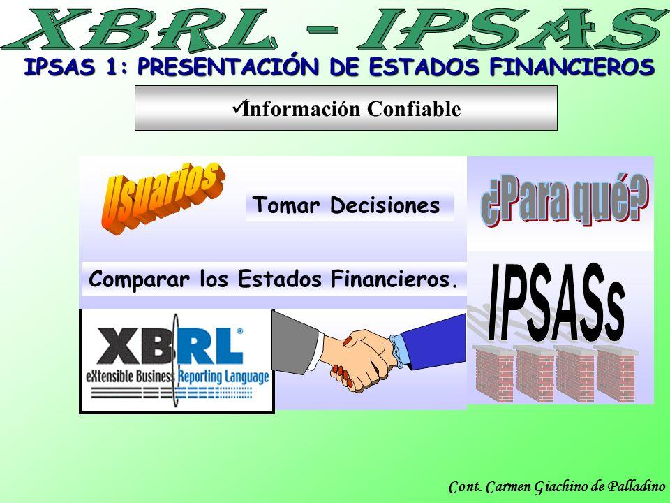 Información Confiable