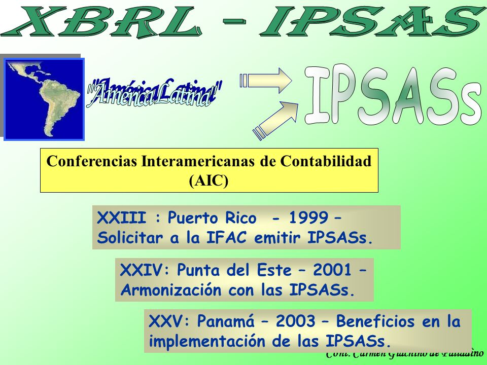 Conferencias Interamericanas de Contabilidad (AIC)