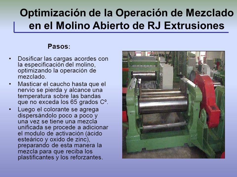 Optimización de la Operación de Mezclado en el Molino Abierto de RJ Extrusiones