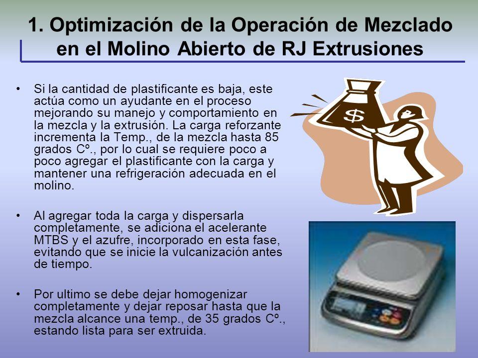 1. Optimización de la Operación de Mezclado en el Molino Abierto de RJ Extrusiones