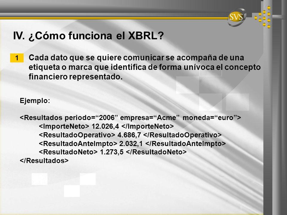 IV. ¿Cómo funciona el XBRL